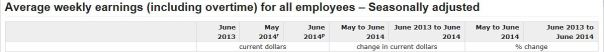 SK wages Aug 2014 top
