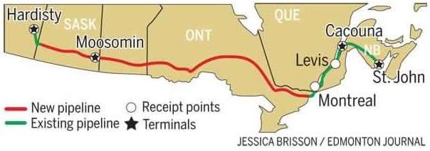 Energy East Pipeline