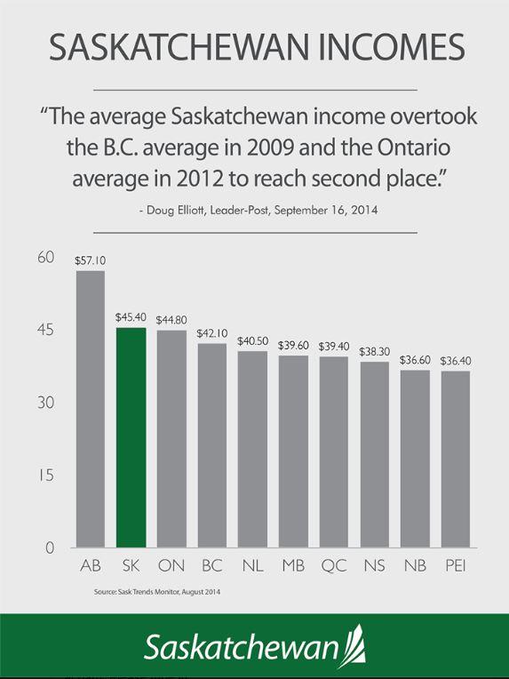 Income Sept 2014