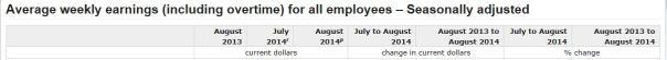 Earnings 1 Oct 2014