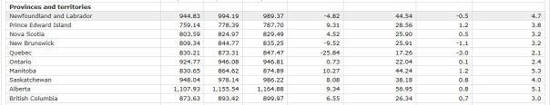 Earnings 2 Oct 2014