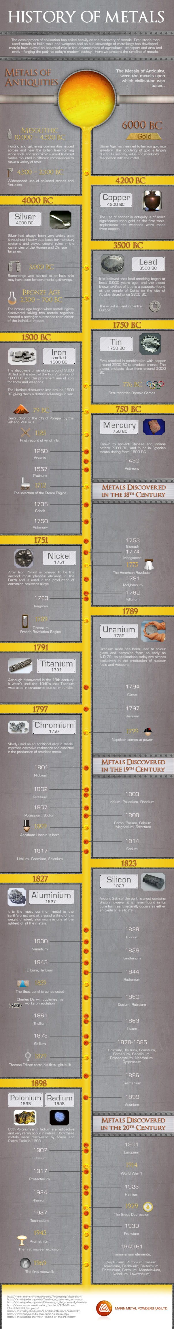 history-of-metals-infographic1