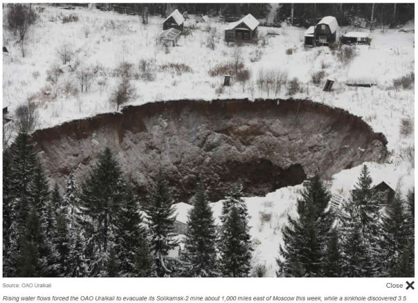 Potash sinkhole