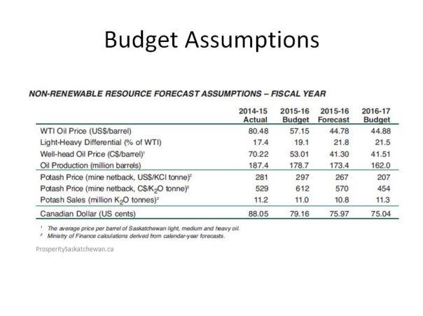 SK Resource Revenues 5 of 5