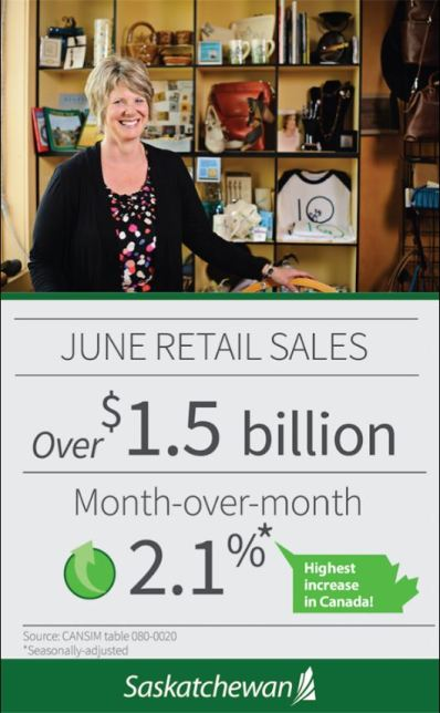 SK June retail sales 2016