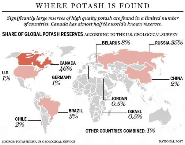 where potash is found