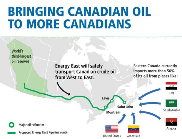 energy-east-map