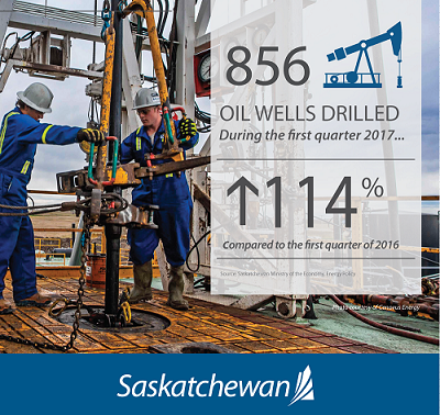 sk oil drilling april 2017