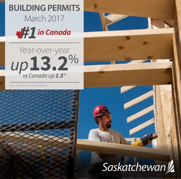 sk building permits may 2017