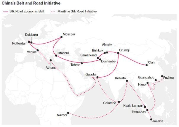 China silk road 1