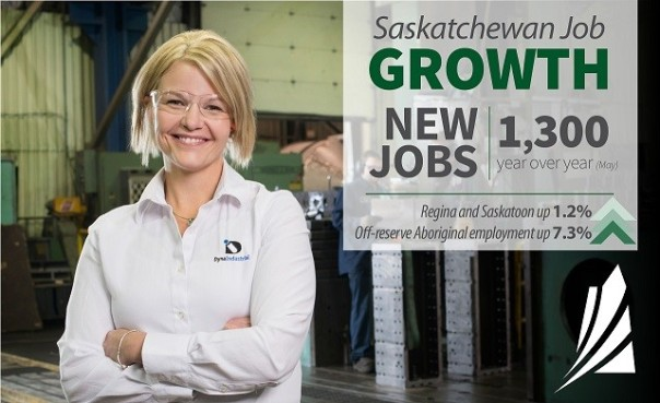 Gov'tt SK May 2017 job report