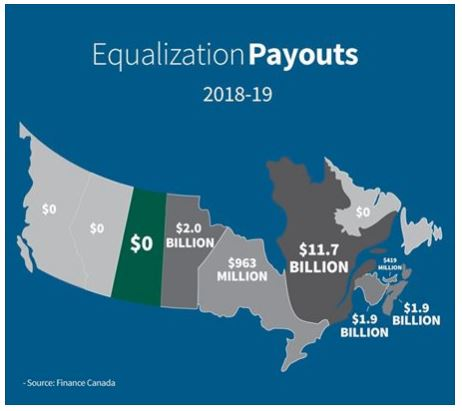Equilization payments 2018-19